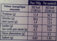 Sandwich - Nutrition facts
