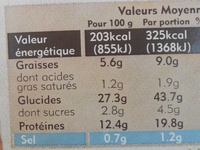 Poulet Rôti, Salade & Parmesan - Informations nutritionnelles - fr
