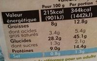Club Sandwich chèvre concombre sauce basilic - Informations nutritionnelles - fr