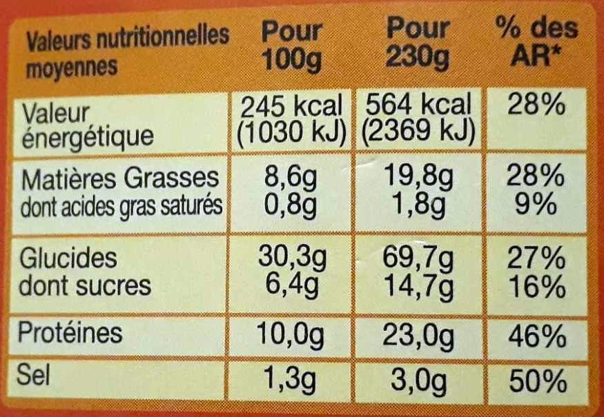 Pain viennois Thon oeuf - Informations nutritionnelles