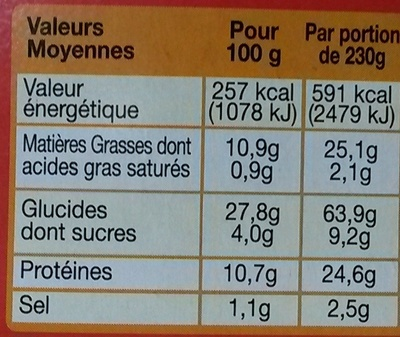 Le moelleux Poulet rôti Crudités Mayonnaise - Informations nutritionnelles - fr