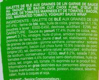 Wrappy Bacon grillé œufs tomates marinées sauce yaourt - Ingrediënten - fr