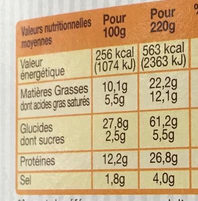 Le Goûteux Jambon Emmental - Nutrition facts