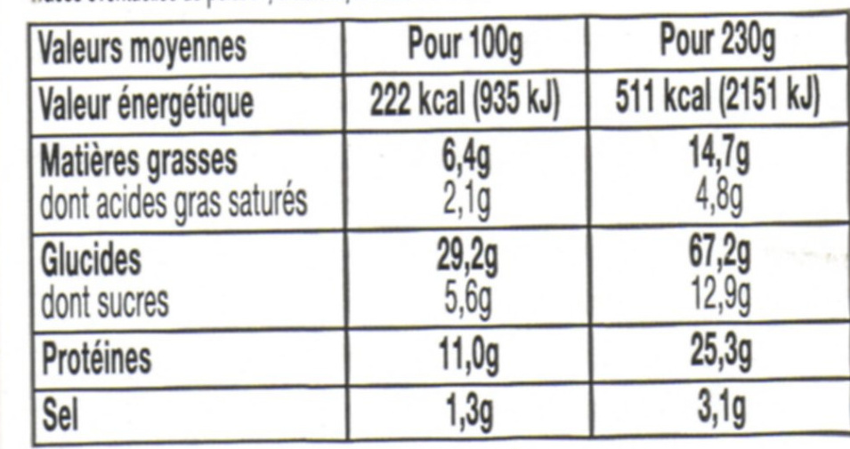 XXL Pain suédois Poulet fumé Emmental - Nutrition facts