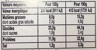 Poulet rôti Gruyère de France IGP Pain spécial campagne moelleux - Informations nutritionnelles - fr