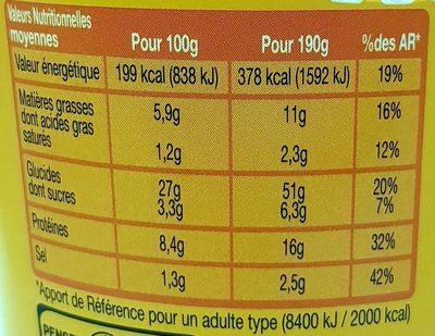 Be Wrappy Poulet rôti façon Fajitas - Informations nutritionnelles - fr