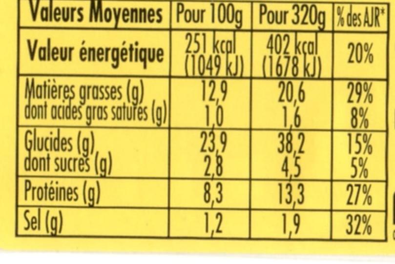 XXL 3 poulet roti crudités + 1 gratuit - Voedingswaarden