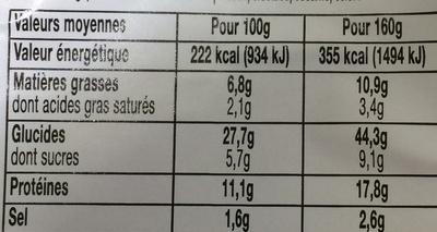 Pain Suédois Jambon Cheddar  - Nutrition facts