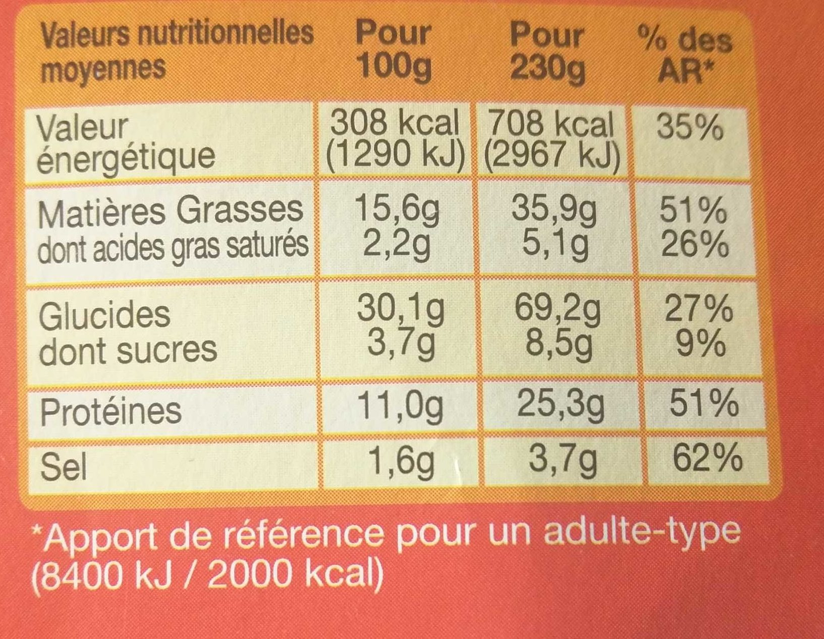 Le Moelleux Jambon Emmental - Información nutricional