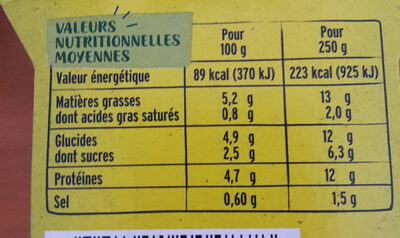 Poulet salade crudité sauce caesar - Informations nutritionnelles - fr