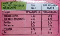 Bulle fraicheur - jambon emmental - Voedigswaarden