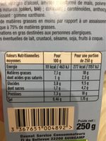 Thon œuf sauce cocktail salade et tomates - Nutrition facts