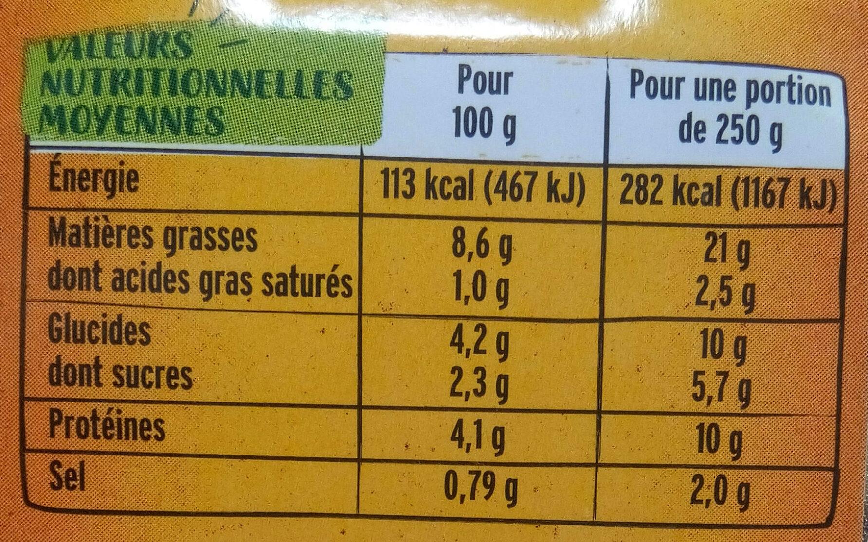 Salade surimi oeuf sauce cocktail salade & crudités - Nutrition facts