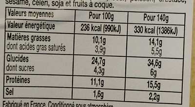 Loves Mie Jambon Beurre - Informations nutritionnelles - fr