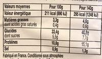 Le Club Suédois Poulet Rôti sauce Salsa - Nutrition facts