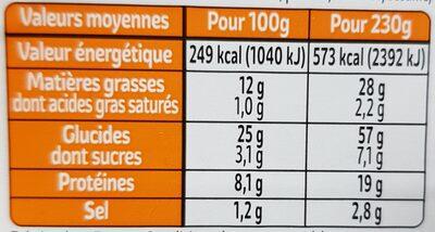 Sandwich XXL poulet rôti oeuf - 5