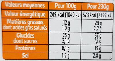 Sandwich XXL poulet rôti oeuf - Ingrédients