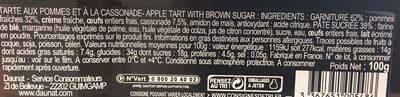 Tarte Normandes Aux Pommes - Ingrediënten