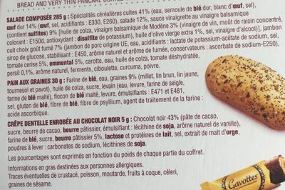 Salade jambon-oeuf-emmental - Ingrediënten - fr