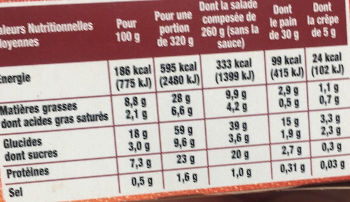 Salade jambon-oeuf-emmental - Voedingswaarden - fr