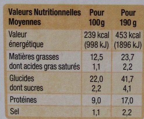Le Savoureux Poulet Œuf Mayonnaise - Informations nutritionnelles