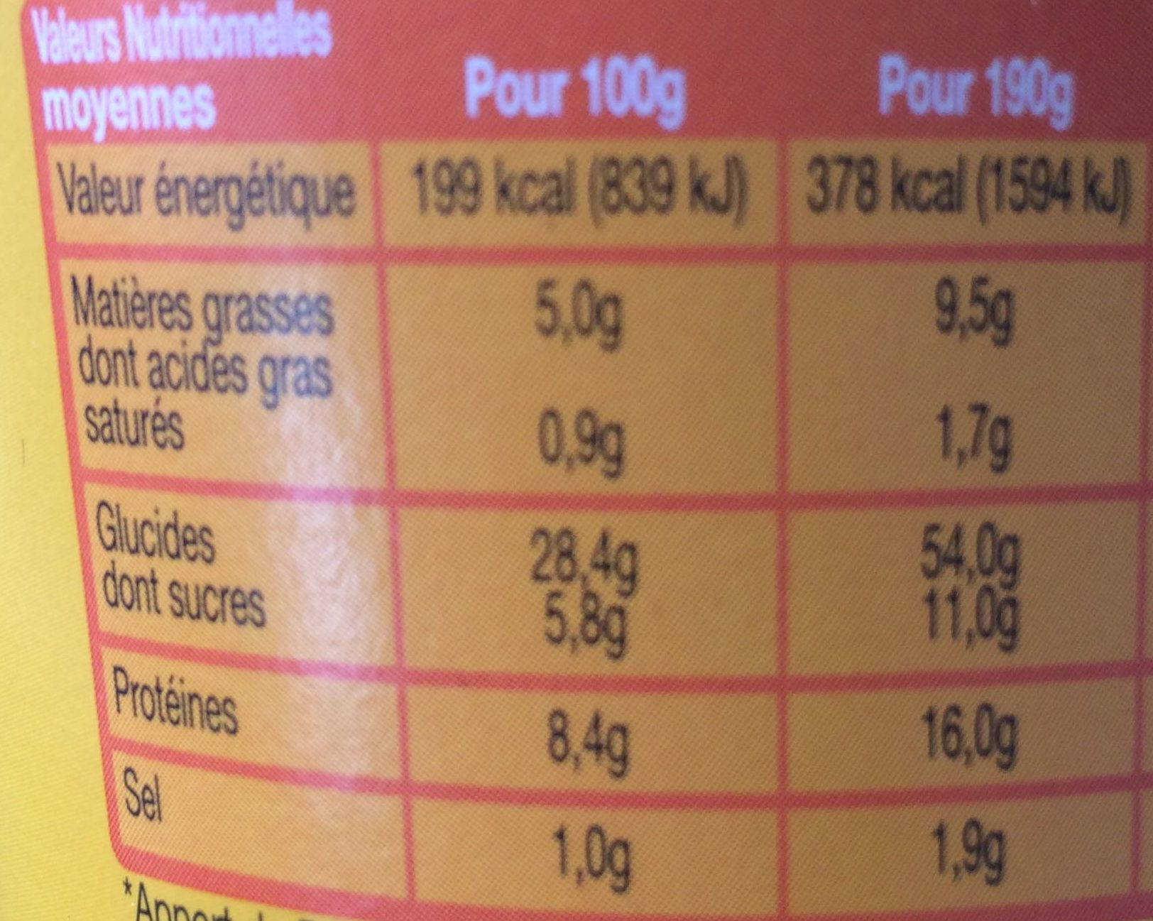 Wrap Porc Caramel - Voedingswaarden - fr