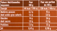 La Caesar poulet grana padano - Informations nutritionnelles