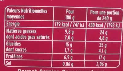 La bergere jambon chevre noix - Informations nutritionnelles