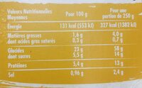 Poke bowl poulet teriyaki - Informations nutritionnelles - fr