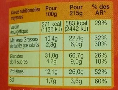 Le Moelleux Pain viennois Jambon - Informations nutritionnelles