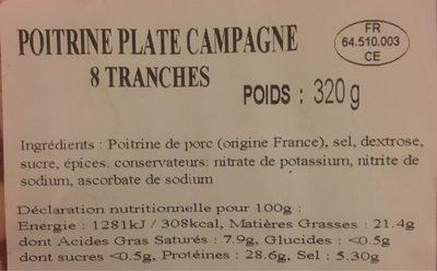 Poitrine Plate campagne - Voedigswaarden