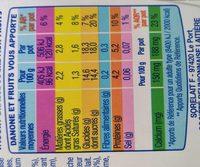 Danone et fruits - Nutrition facts - fr