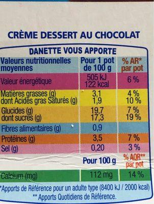 Danette Chocolat - Nutrition facts