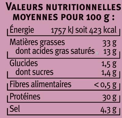 Saucisse de l'Ardèche IGP - Nutrition facts