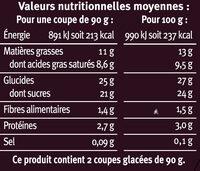 Dessert glacé 3 cioccolato Saveurs - Informations nutritionnelles - fr