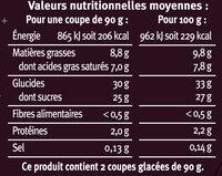 Dessert glacé façon tiramisu - Nutrition facts