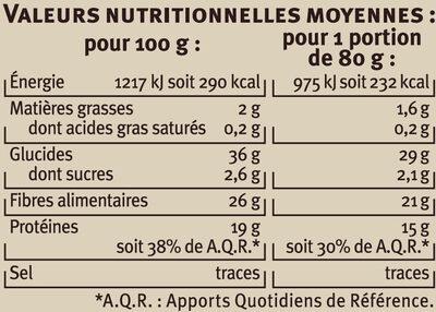 Mogettes de Vendée IGP - Voedingswaarden - fr