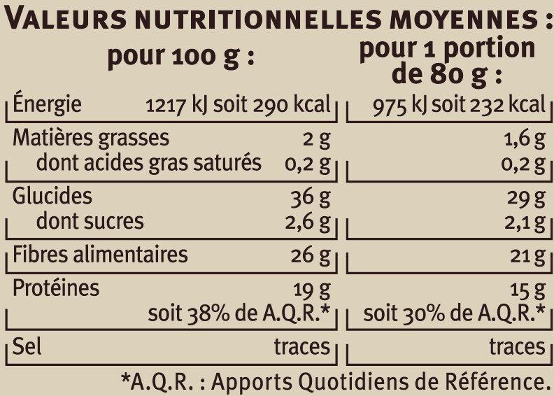Mogettes de Vendée IGP Saveurs - Nutrition facts - fr