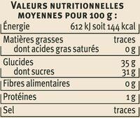 Coulis de framboises - Informations nutritionnelles - fr