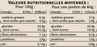 Omelette Norvegienne plat en céramique - Informations nutritionnelles