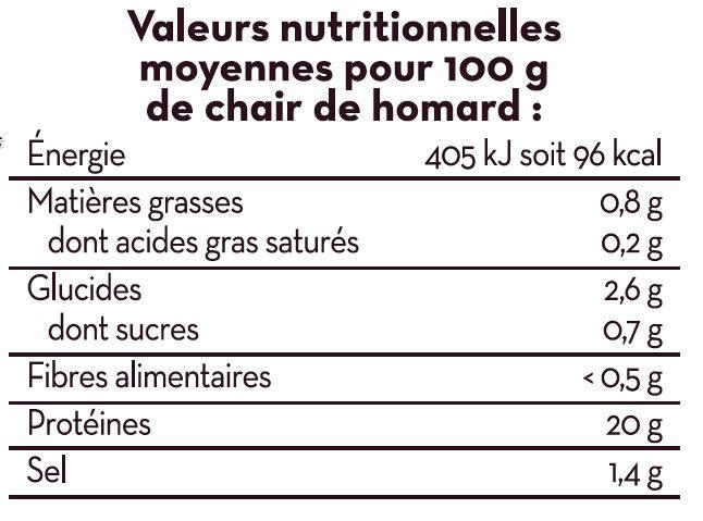 Homard Canadien (homarus americanus) cuit MSC - Nutrition facts