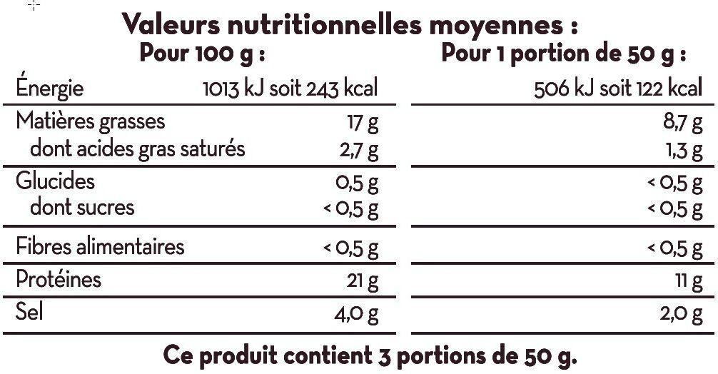 Coeur de filet de saumon fumé d'Atlantique aromatisé citron et aneth - Nutrition facts