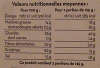 Triangoli aux champignons & à la truffe d'été - Nutrition facts