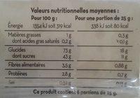 Pain d'épices tranché figues et raisins - Nutrition facts