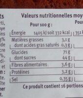 Pain d'épices aux fruits Saveurs - Informations nutritionnelles - fr