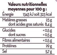 Jambon de cebo Ibérique - Informations nutritionnelles - fr