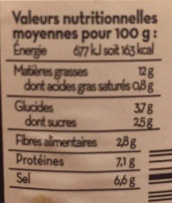 Moutarde de bourgogne - Nutrition facts