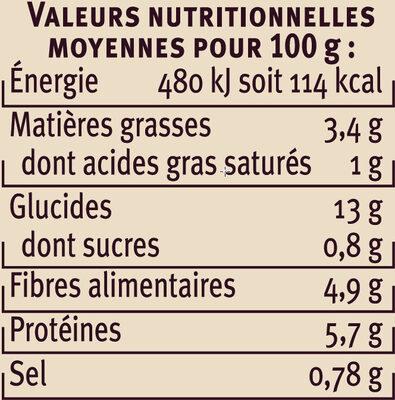 Haricots lingots à la graisse d'oie - Nutrition facts