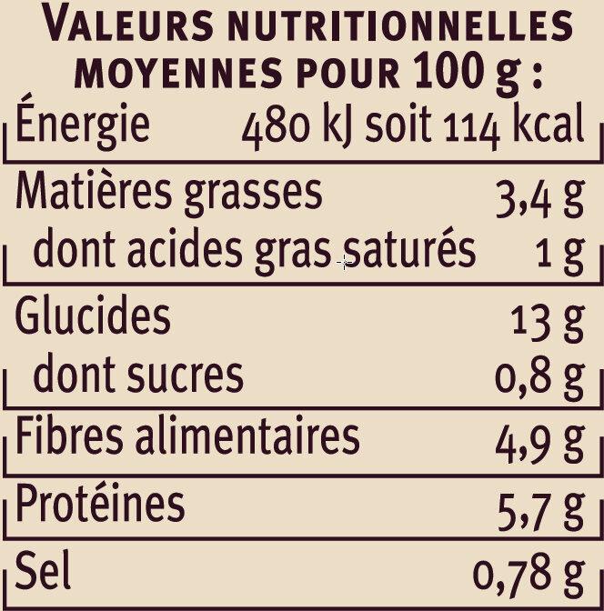 Haricots lingots à la graisse d'oie - Nutrition facts - fr