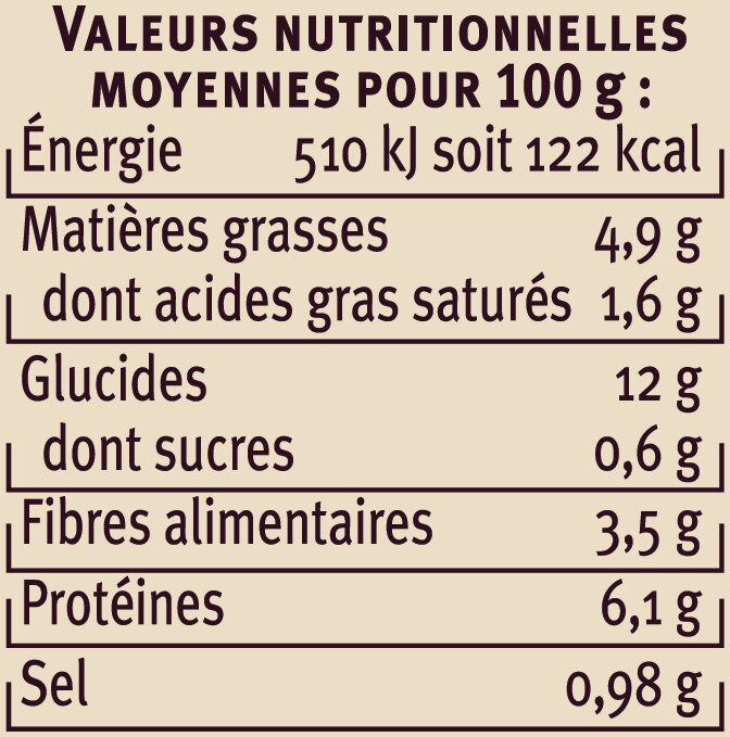 Lentilles vertes du Berry cuisinées à la graisse d'oie - Informations nutritionnelles